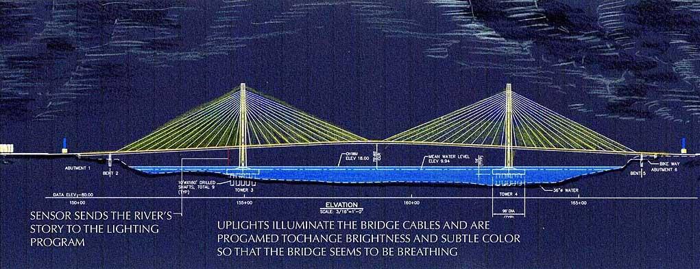 Aesthetic_Lighting_Transit_Bridge_proposal.jpg