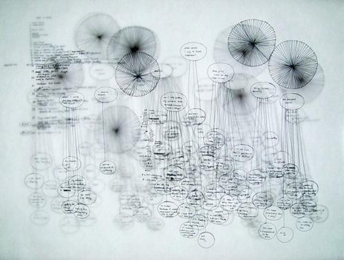 waelchli-thoughtmap.jpg